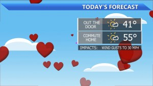 Valentines Day forecast
