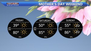 Mothers Day Weekend forecast