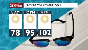 A hot day ahead!