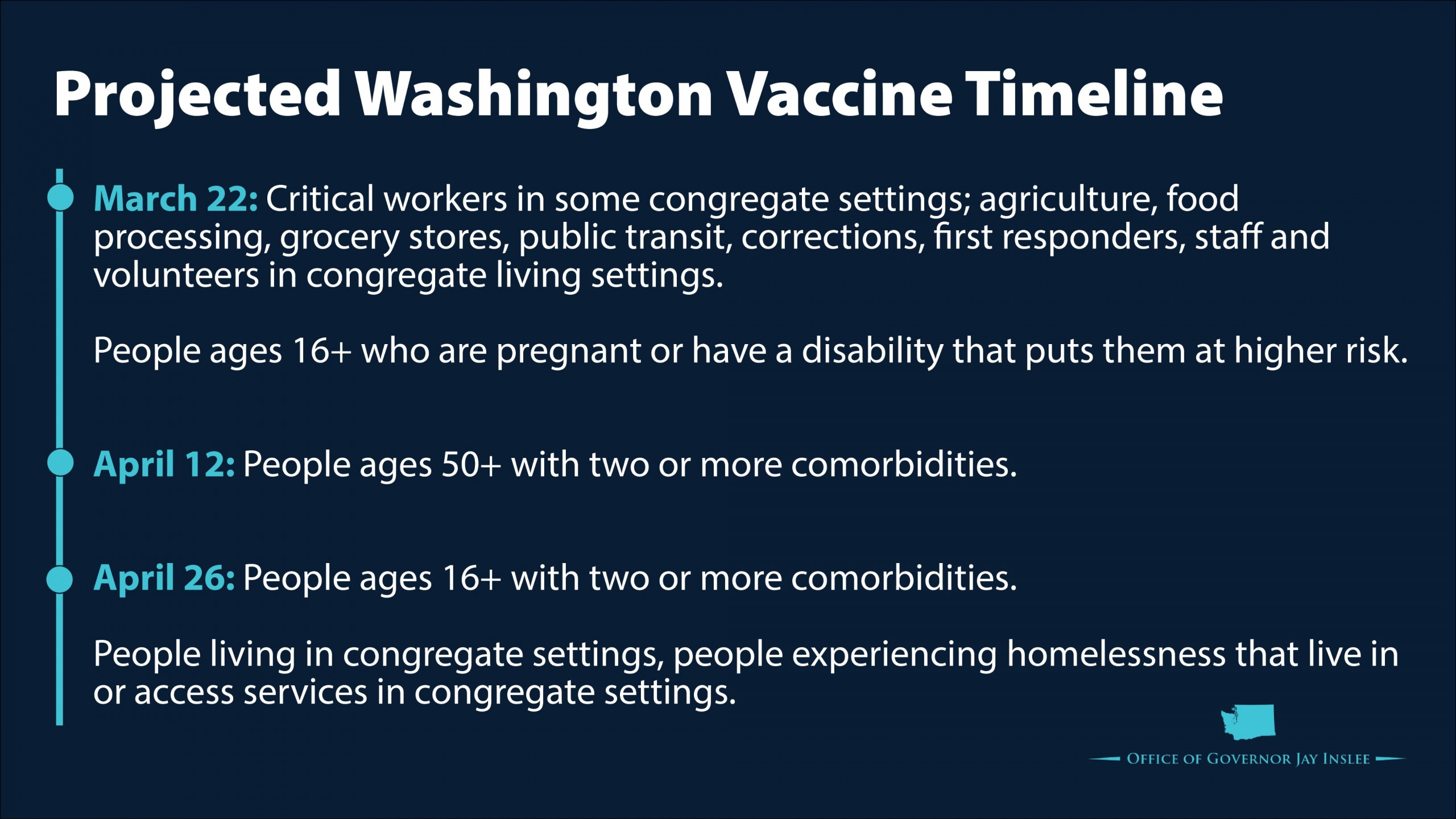 Washington governor provides look at timeline for next phase of vaccinations